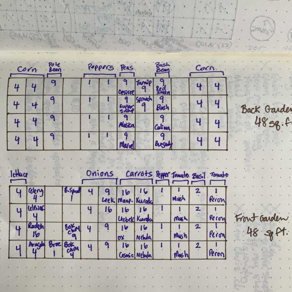 Bullet journal for square foot gardening